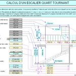 Calculer son escalier quart tournant